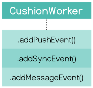 Cushion Worker API